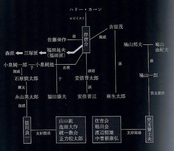 日本のアメポチ体制下 CIA工作員系統しか日本を舵取り出来ない仕組み.jpg